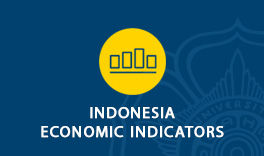 Indonesia Economic Indicators